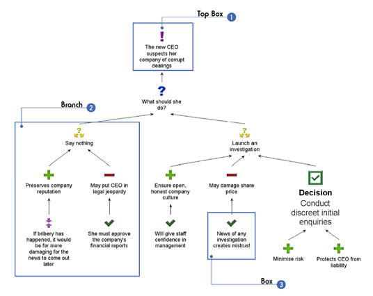 Anatomy Of A Map Reasoninglab